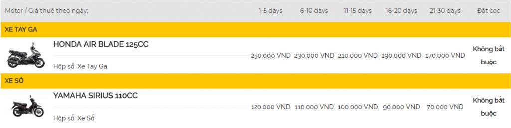 Bảng giá thuê xe máy tại Motogo