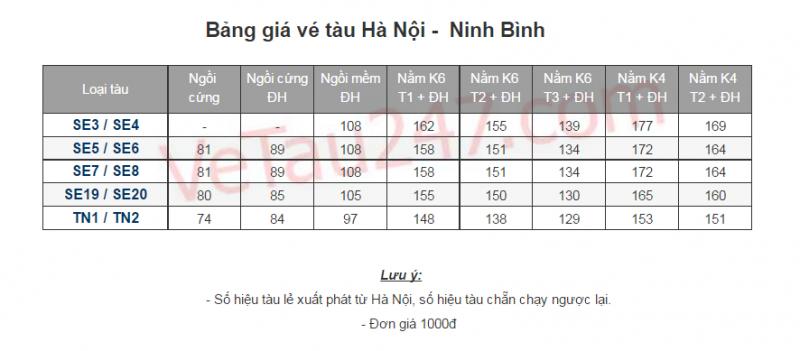 Giá vé tàu HN NB