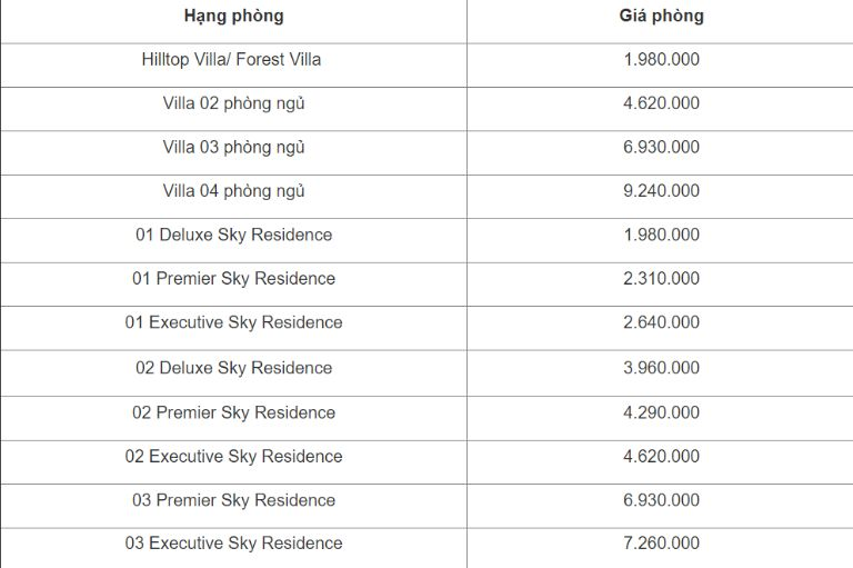 bảng giá phòng tại Flamingo Đại Lải Resort (tham khảo)