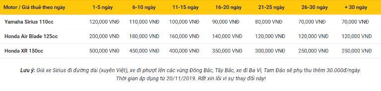 Bảng giá dịch vụ cho thuê xe máy của MOTOGO